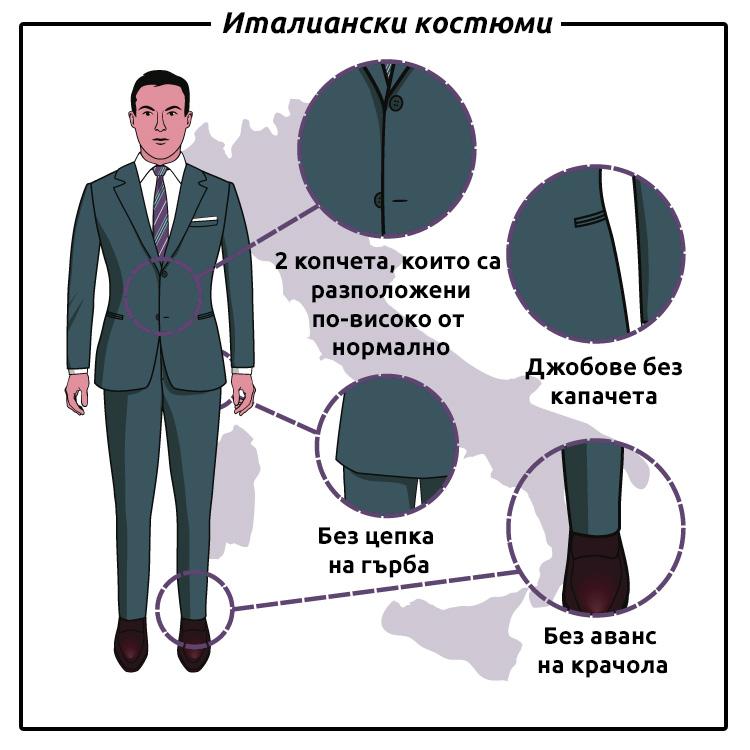 Графика какво представляват италианските костюми